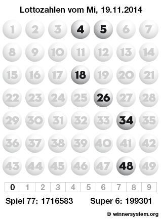 Lottozahlen vom 19.11.2014 als Tippmuster