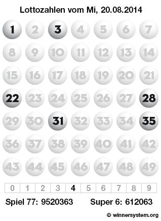Lottozahlen vom 20.08.2014 als Tippmuster
