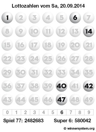 Lottozahlen vom 20.09.2014 als Tippmuster