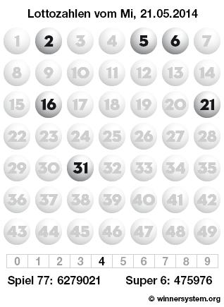 Lottozahlen vom 21.05.2014 als Tippmuster