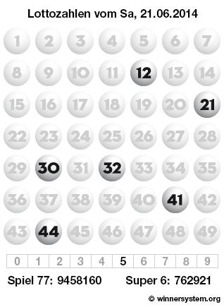Lottozahlen vom 21.06.2014 als Tippmuster