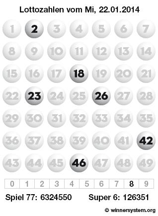Lottozahlen vom 22.01.2014 als Tippmuster