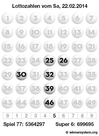 Lottozahlen vom 22.02.2014 als Tippmuster