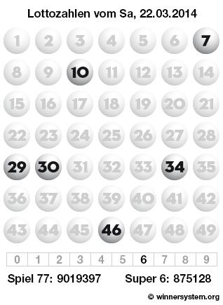 Lottozahlen vom 22.03.2014 als Tippmuster