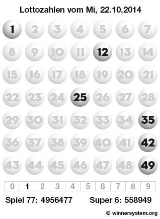 Lottozahlen vom 22.10.2014 als Tippmuster