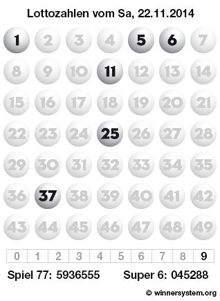 Lottozahlen vom 22.11.2014 als Tippmuster