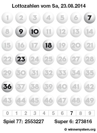 Lottozahlen vom 23.08.2014 als Tippmuster