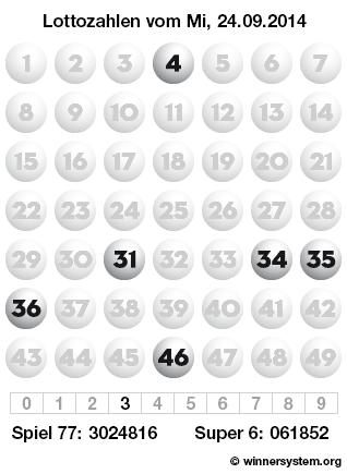 Lottozahlen vom 24.09.2014 als Tippmuster