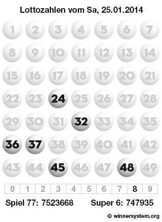 Lottozahlen vom 25.01.2014 als Tippmuster
