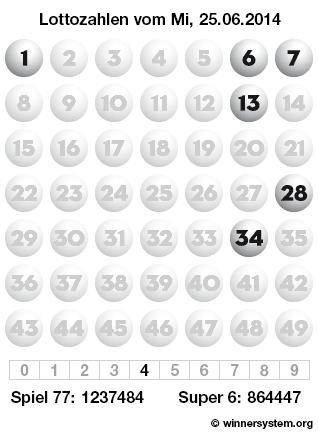 Lottozahlen vom 25.06.2014 als Tippmuster