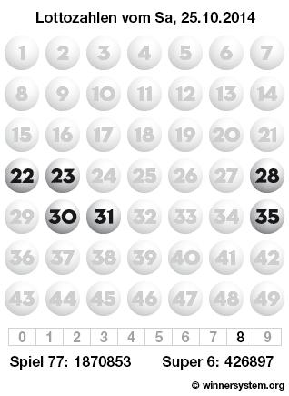 Lottozahlen vom 25.10.2014 als Tippmuster