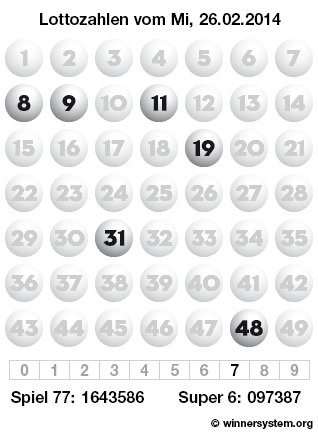 Lottozahlen vom 26.02.2014 als Tippmuster
