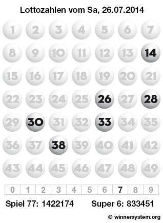 Lottozahlen vom 26.07.2014 als Tippmuster