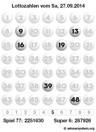 Lottozahlen vom 27.09.2014 als Tippmuster
