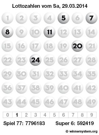 Lottozahlen vom 29.03.2014 als Tippmuster