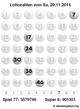 Lottozahlen vom 29.11.2014 als Tippmuster