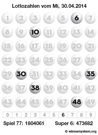 Lottozahlen vom 30.04.2014 als Tippmuster
