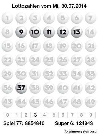 Lottozahlen vom 30.07.2014 als Tippmuster