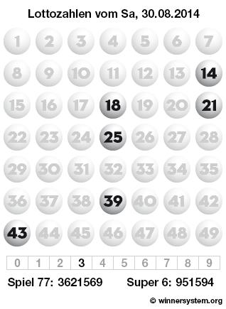 Lottozahlen vom 30.08.2014 als Tippmuster