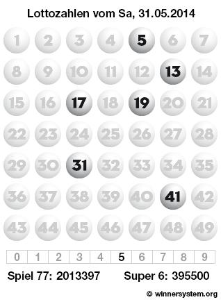 Lottozahlen vom 31.05.2014 als Tippmuster