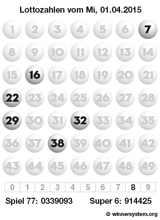 Lottozahlen vom 01.04.2015 als Tippmuster