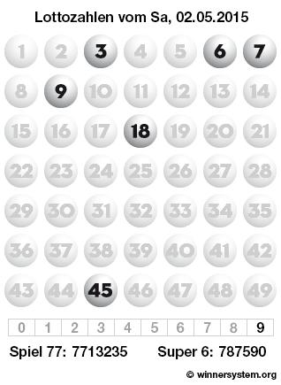 Lottozahlen vom 02.05.2015 als Tippmuster