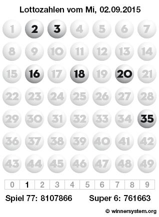 Lottozahlen vom 02.09.2015 als Tippmuster