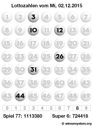 Lottozahlen vom 02.12.2015 als Tippmuster