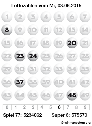 Lottozahlen vom 03.06.2015 als Tippmuster