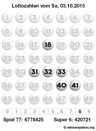 Lottozahlen vom 03.10.2015 als Tippmuster