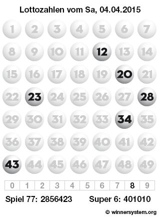 Lottozahlen vom 04.04.2015 als Tippmuster
