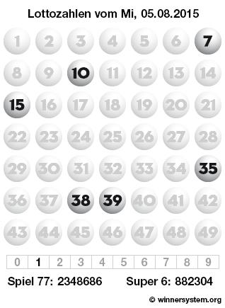 Lottozahlen vom 05.08.2015 als Tippmuster