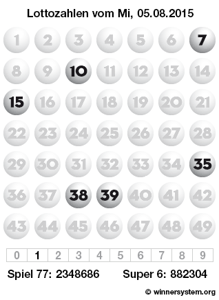 Lottozahlen 3 Richtige