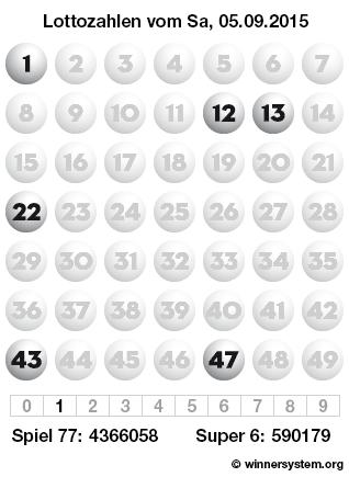 Lottozahlen vom 05.09.2015 als Tippmuster
