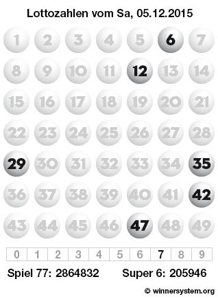 Lottozahlen vom 05.12.2015 als Tippmuster