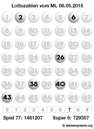 Lottozahlen vom 06.05.2015 als Tippmuster