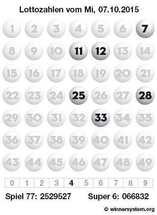 Lottozahlen vom 07.10.2015 als Tippmuster