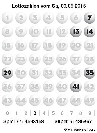 Lottozahlen vom 09.05.2015 als Tippmuster
