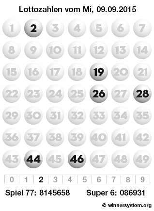 Lottozahlen vom 09.09.2015 als Tippmuster