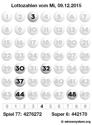 Lottozahlen vom 09.12.2015 als Tippmuster