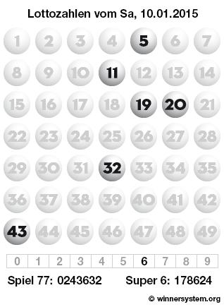 Lottozahlen vom 10.01.2015 als Tippmuster