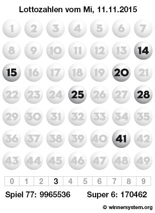 Lottozahlen vom 11.11.2015 als Tippmuster