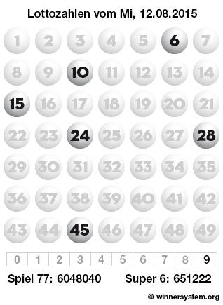 Lottozahlen vom 12.08.2015 als Tippmuster