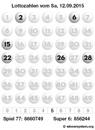 Lottozahlen vom 12.09.2015 als Tippmuster