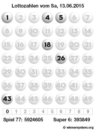 Lottozahlen vom 13.06.2015 als Tippmuster