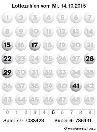 Lottozahlen vom 14.10.2015 als Tippmuster