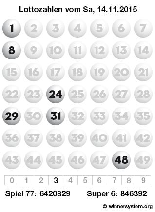 Lottozahlen vom 14.11.2015 als Tippmuster