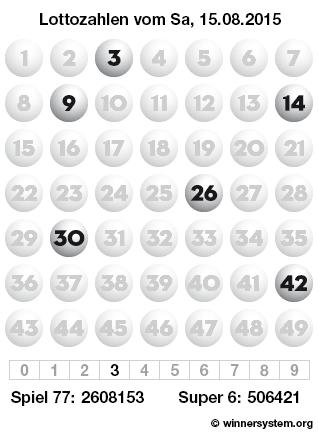 Lottozahlen vom 15.08.2015 als Tippmuster