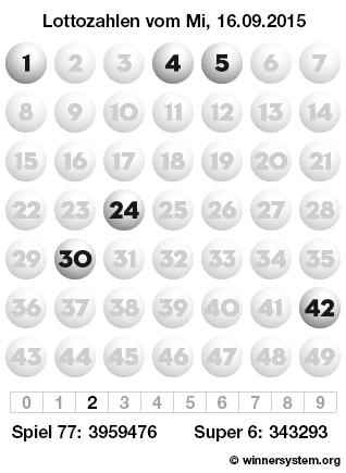 Lottozahlen vom 16.09.2015 als Tippmuster