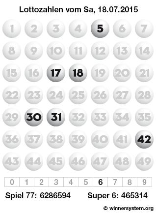 Lottozahlen vom 18.07.2015 als Tippmuster